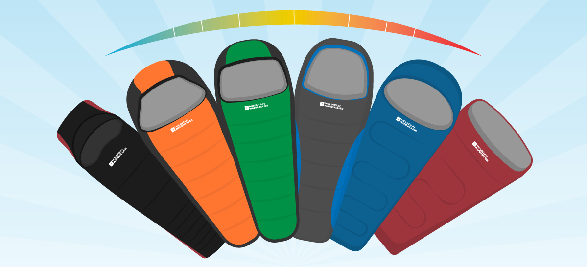 Sleeping Bag Guide: The Best Sleeping Bag For You