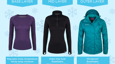 How to Layer Clothes for Skiing