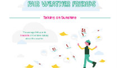 Fair Weather Friends Survey 2015