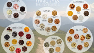 Trail Mix: The Ingredients