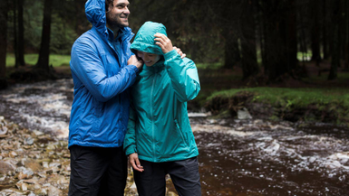 Waterproof Jacket Guide