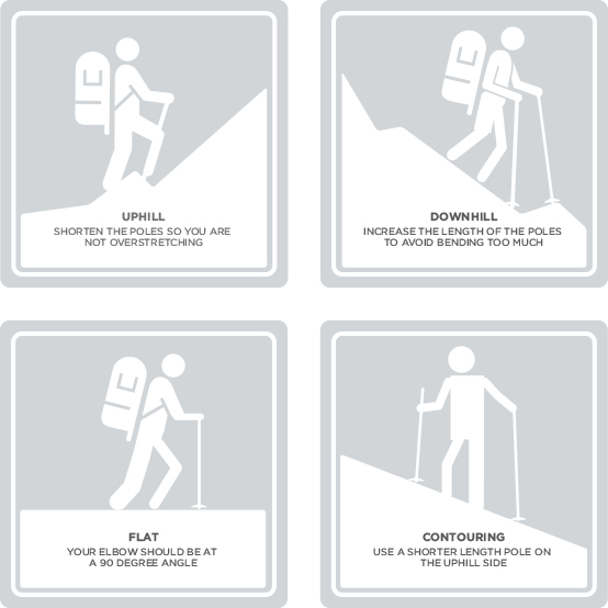 how-to-size-hiking-poles 3