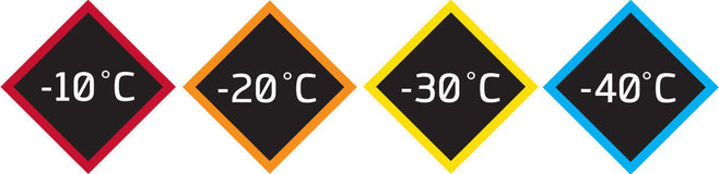 Snow Boot Temperature Ratings