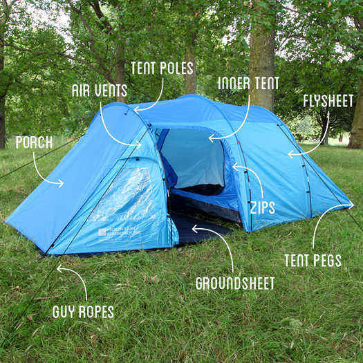 Anatomy of a Typical Tent & Types of Tent | Mountain Warehouse Tent Guide